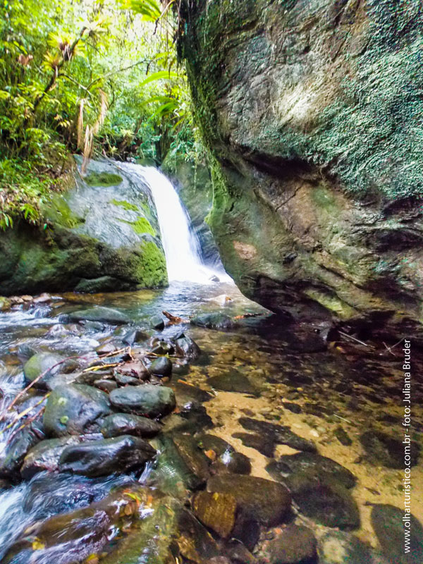 Cachoeira das Antas, Cachoeira no IBIMM